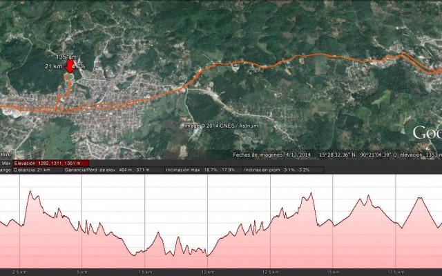 Altimetría y recorrido de la Media Maratón Internacional de Cobán