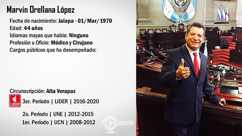 Perfil - Marvin Orellana López